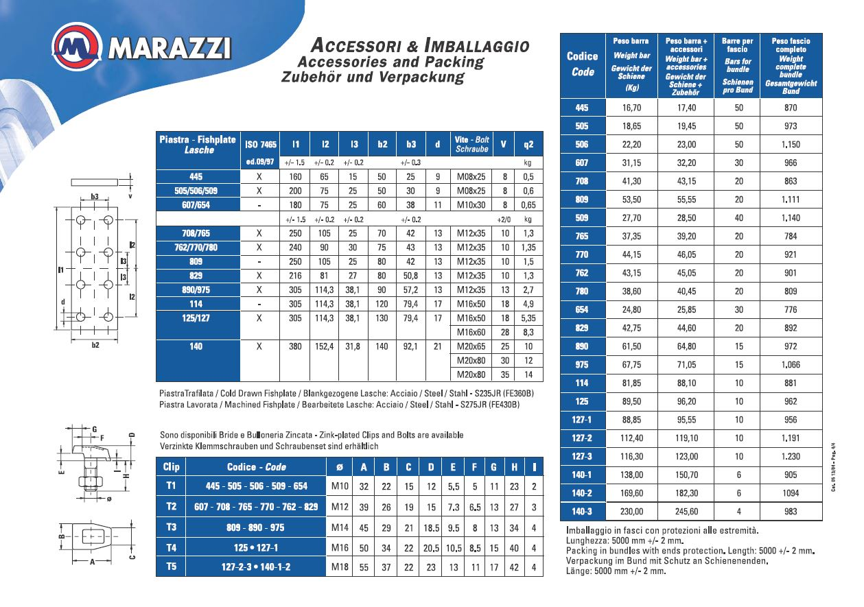 http://aasansor.ir/images/product/3_type_of_parts/5_reil/marazi/1/5.JPG